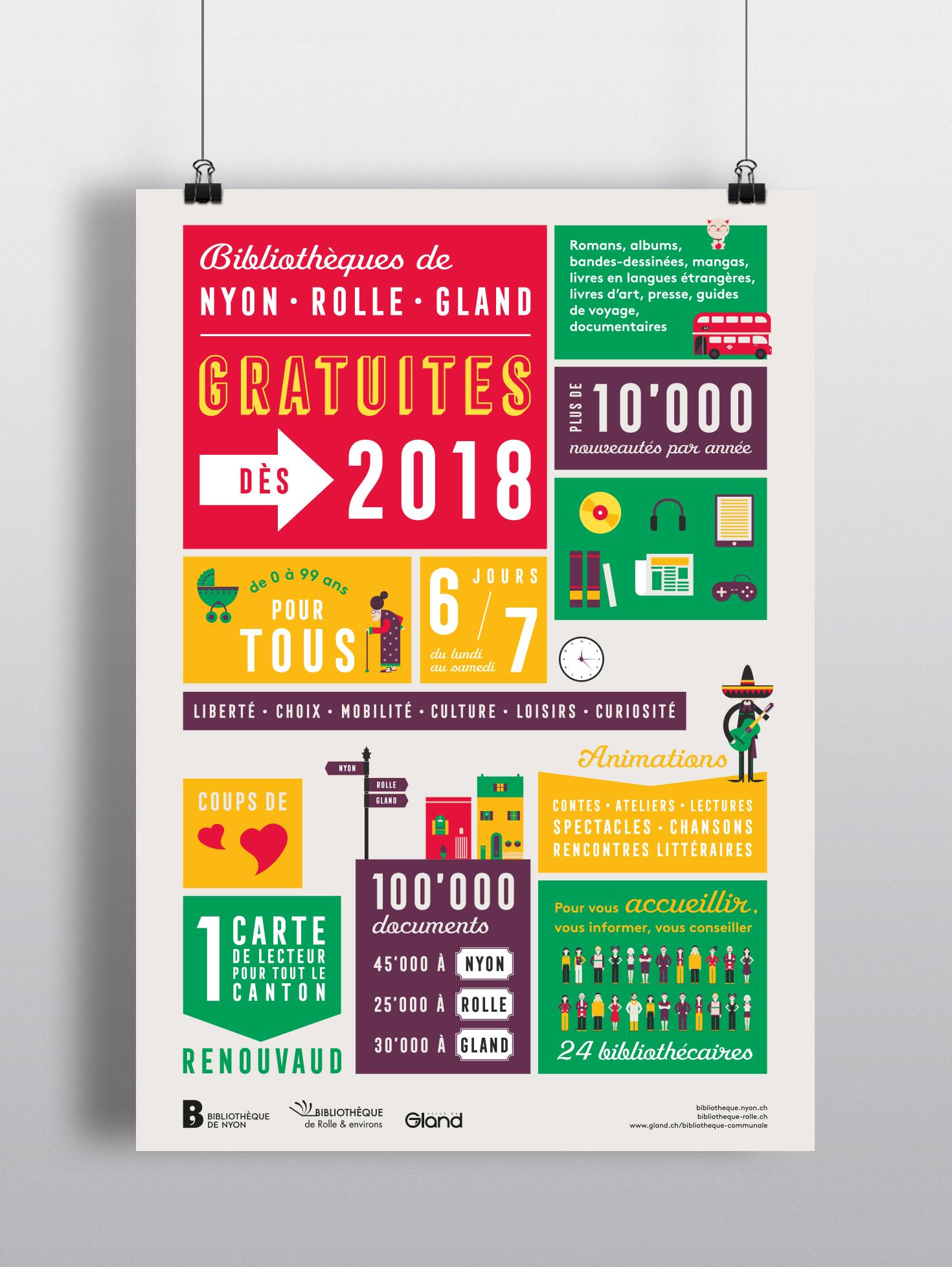 Poster_bibliotheque-gratuites